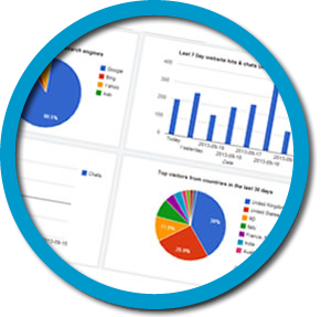 live chat software reporting graphs